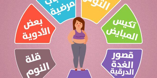 صورة الانظمة الغذائية للتخسيس , ارشادات هامه لانقاص الوزن بطريقه صحيحه