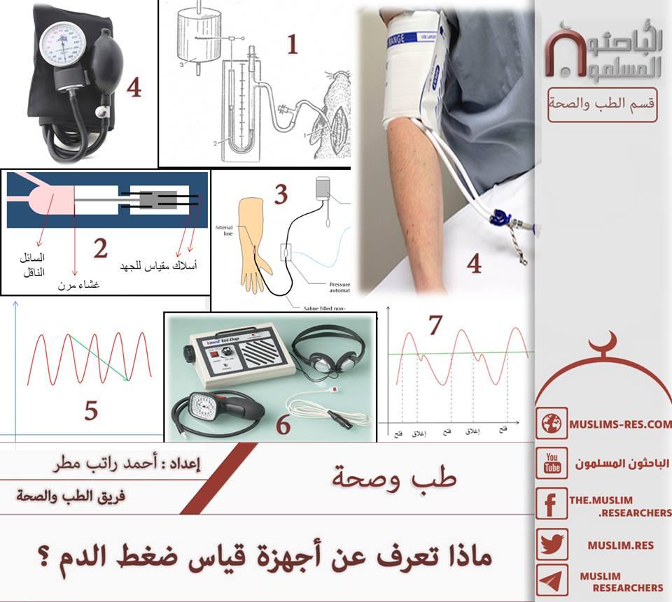 صورة جهاز قياس الكهرباء , تجربتي مع جهاز قياس الكهرباء