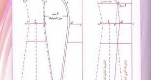 صورة تعليم تصميم ازياء , كيف اصمم واحيك ازيائي بنفسي