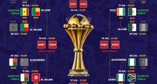 جدول دوري 8 فرق  ,  طريقه توزيع المباريات بين الفرق